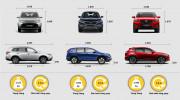 Chọn Mitsubishi Outlander, Honda CR-V hay Mazda CX-5?