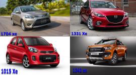 10 xe bán chạy nhất thị trường ôtô Việt Nam tháng 1/2017