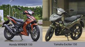 Doanh số Yamaha Exciter 150 vượt xa đối thủ Honda WINNER 150