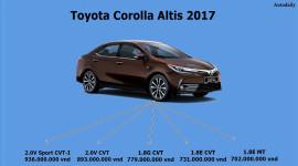 So sánh giá Toyota Corolla Altis 2017 với các đối thủ trong phân khúc
