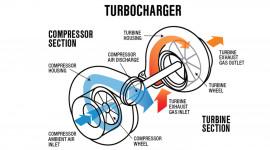 """Hiệu quả """"không ngờ"""" của động cơ tăng áp turbocharge"""