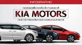 Infographic: Những điểm nhấn ấn tượng về thương hiệu Kia Motors