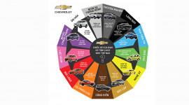 Màu xe nói gì về bạn?