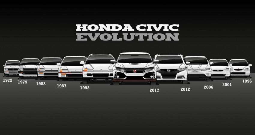 Nhìn lại chặng đường 50 năm phát triển của Honda Civic