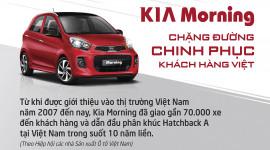 Kia Morning và chặng đường chinh phục khách hàng Việt
