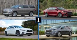 10 mẫu xe nên mua cũ thay vì mua mới