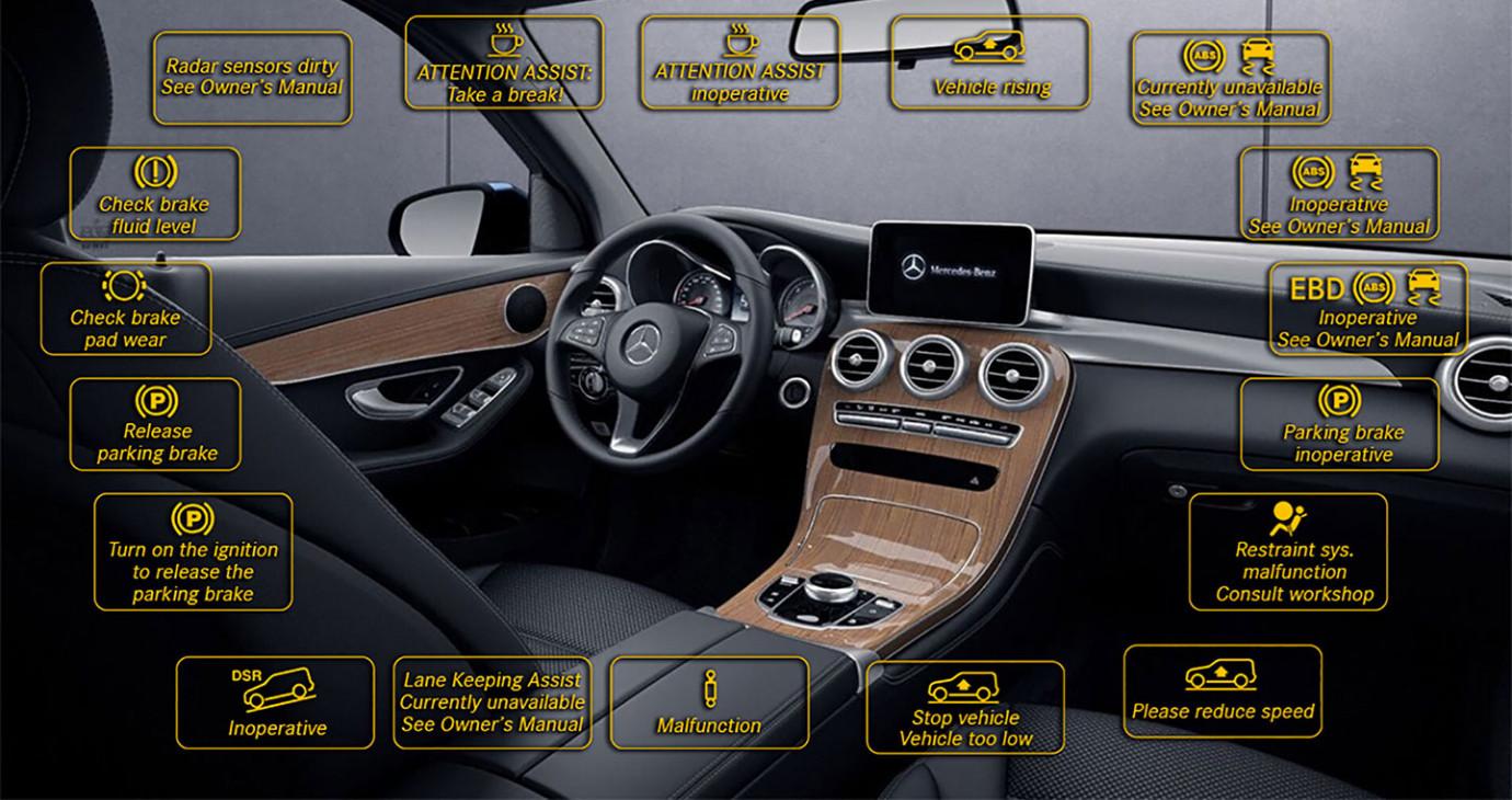Những cảnh báo không nên bỏ qua trên xe Mercedes-Benz