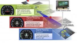 Honda giới thiệu hệ thống hỗ trợ lái xe mới