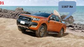 Top 10 mẫu xe bán chạy nhất thị trường Việt Nam tháng 4/2017
