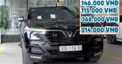 NGÃ NGỬA với chi phí bảo dưỡng định kỳ xe ô tô VinFast Lux SA