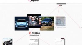 Nissan ứng dụng Global app cho iPad