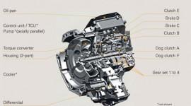 Honda sắp giới thiệu hộp số 9 cấp