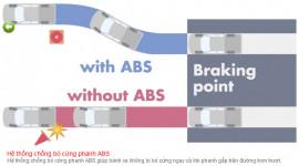 Phanh ABS phanh gấp ở tốc độ cao có tiếng kêu?