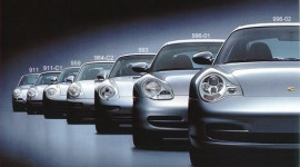 7 thế hệ của huyền thoại Porsche 911